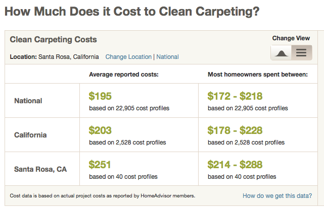 What Will It Cost To Clean My Carpet Advanced Dry